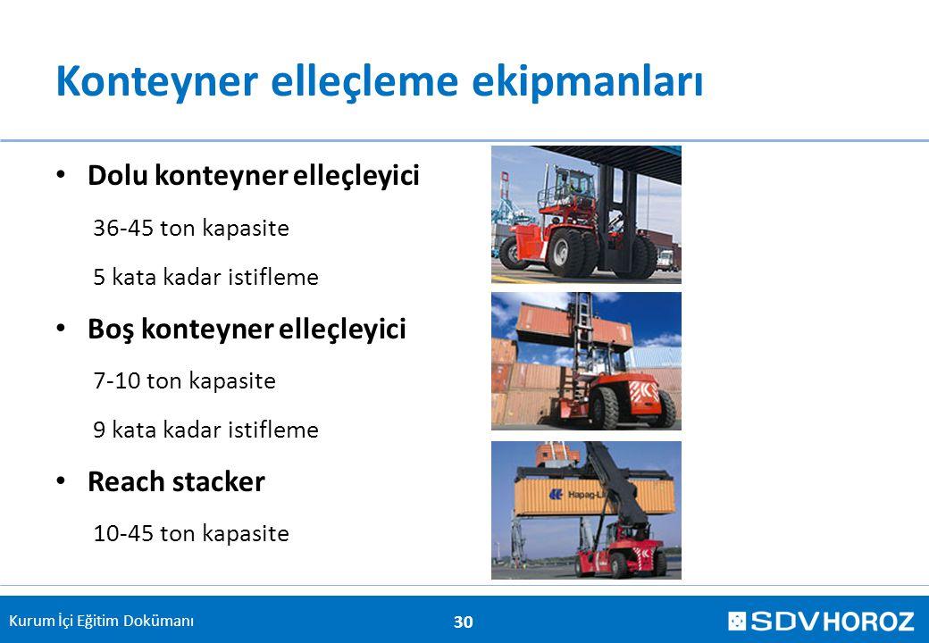 Kurum İçi Eğitim Dokümanı Konteyner elleçleme ekipmanları Dolu konteyner elleçleyici 36-45 ton kapasite 5 kata kadar istifleme Boş konteyner elleçleyi