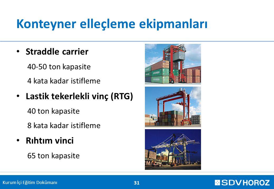 Kurum İçi Eğitim Dokümanı Konteyner elleçleme ekipmanları Straddle carrier 40-50 ton kapasite 4 kata kadar istifleme Lastik tekerlekli vinç (RTG) 40 t