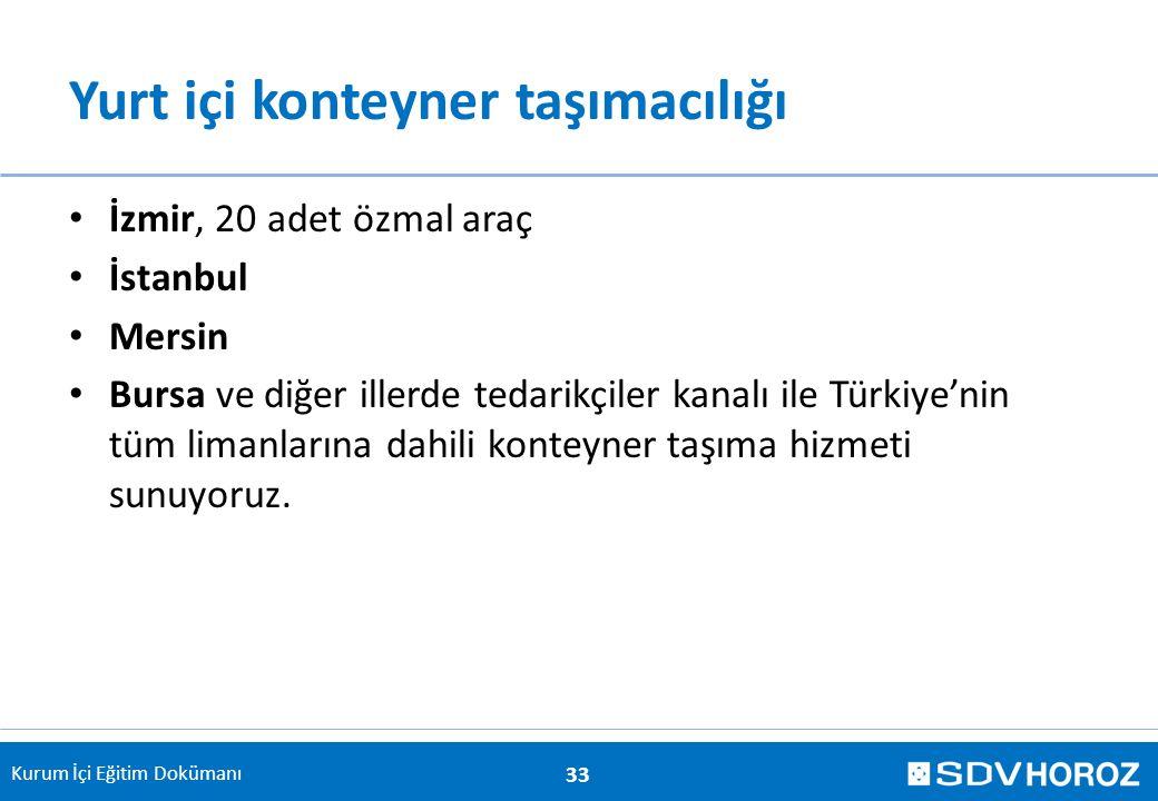 Kurum İçi Eğitim Dokümanı Yurt içi konteyner taşımacılığı İzmir, 20 adet özmal araç İstanbul Mersin Bursa ve diğer illerde tedarikçiler kanalı ile Tür