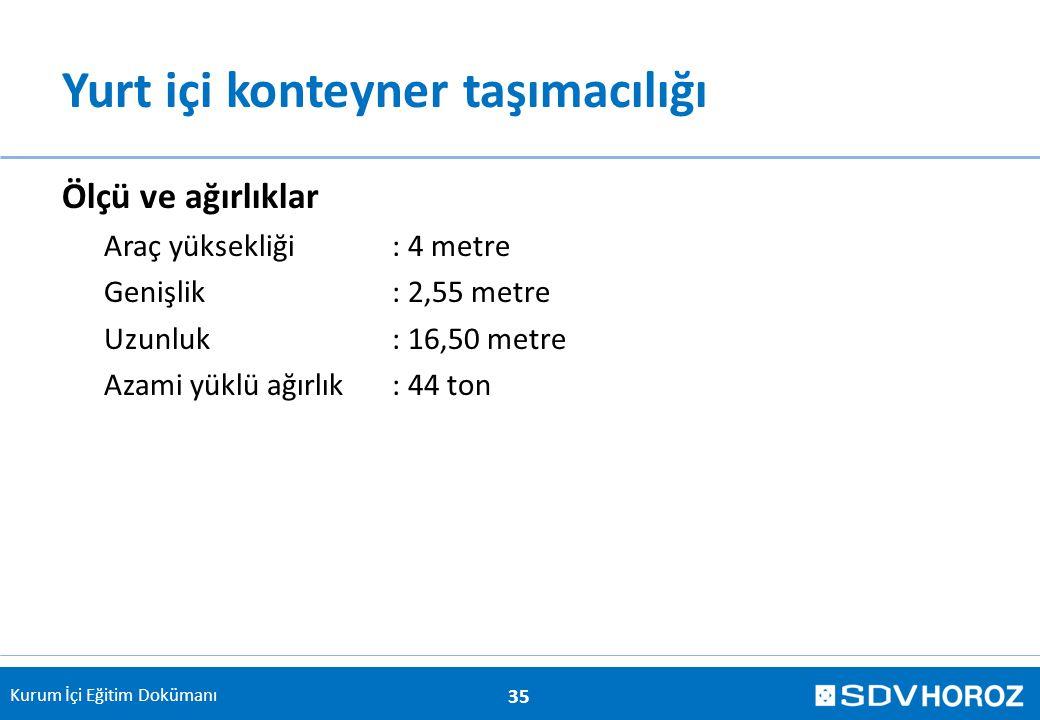 Kurum İçi Eğitim Dokümanı Yurt içi konteyner taşımacılığı Ölçü ve ağırlıklar Araç yüksekliği: 4 metre Genişlik: 2,55 metre Uzunluk: 16,50 metre Azami