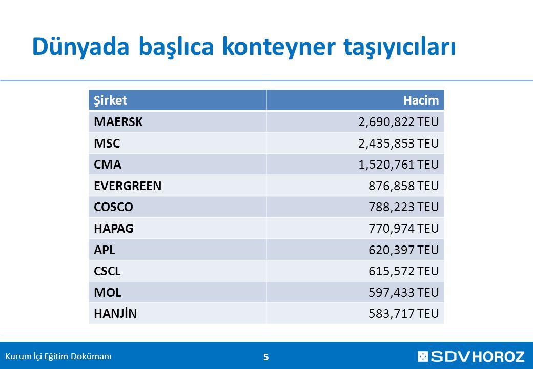 Kurum İçi Eğitim Dokümanı Dünyada başlıca konteyner taşıyıcıları ŞirketHacim MAERSK2,690,822 TEU MSC2,435,853 TEU CMA 1,520,761 TEU EVERGREEN876,858 T