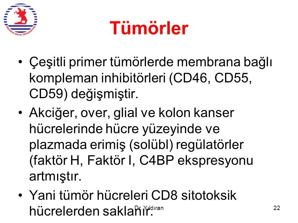Tümörler Çeşitli primer tümörlerde membrana bağlı kompleman inhibitörleri (CD46, CD55, CD59) değişmiştir. Akciğer, over, glial ve kolon kanser hücrele