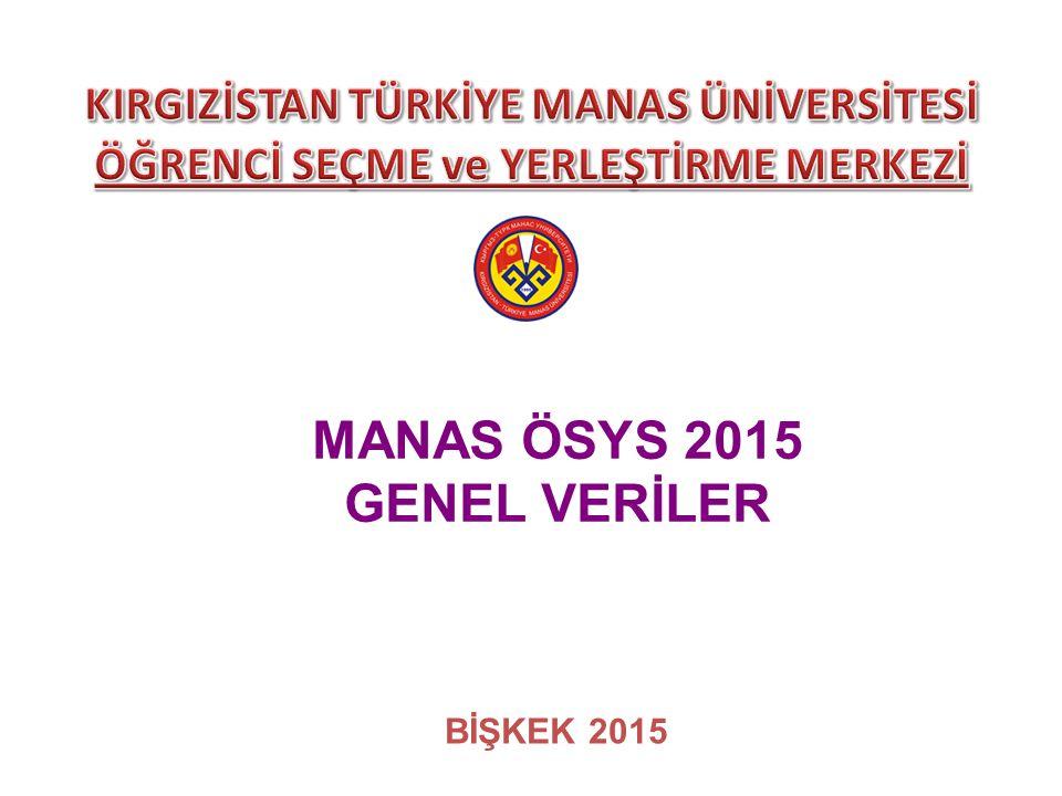 MANAS ÖSYS 2015 GENEL VERİLER BİŞKEK 2015