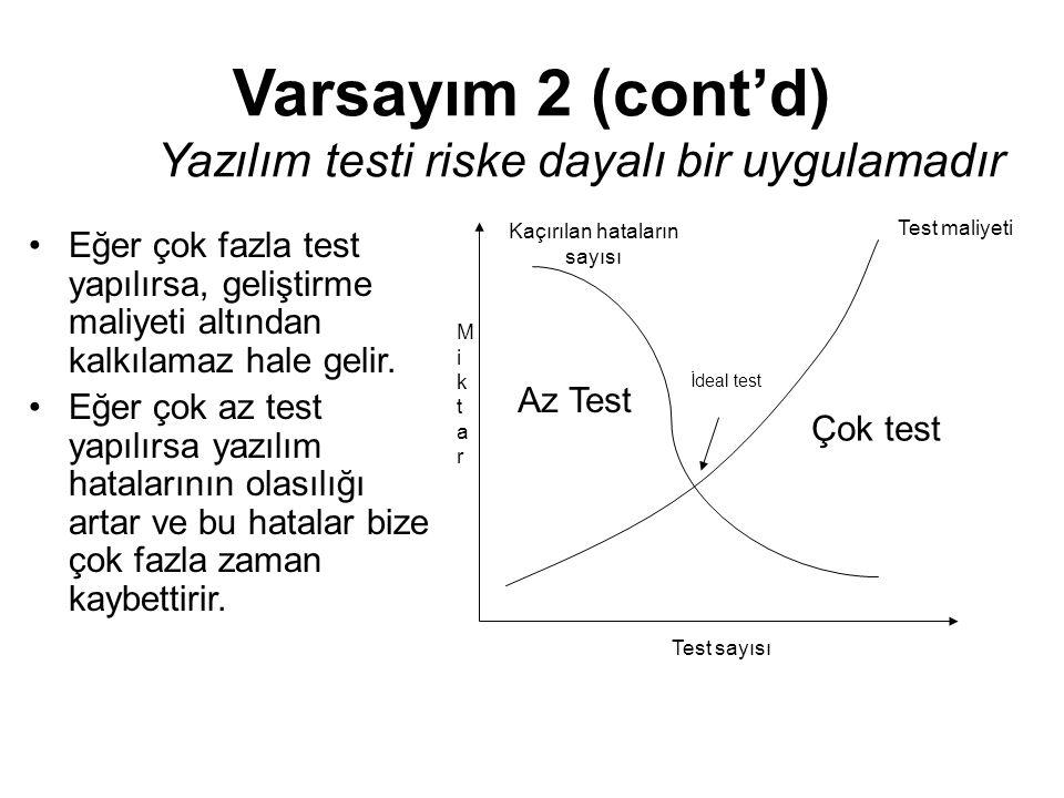 Varsayım 2 (cont'd) Yazılım testi riske dayalı bir uygulamadır Eğer çok fazla test yapılırsa, geliştirme maliyeti altından kalkılamaz hale gelir. Eğer