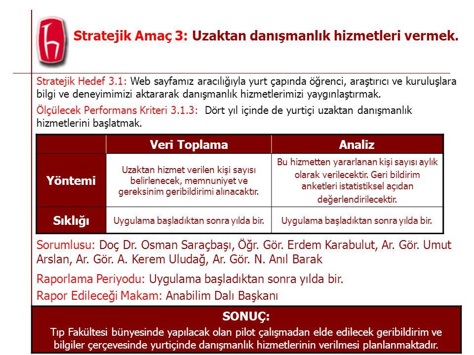 Stratejik Amaç 3: Uzaktan danışmanlık hizmetleri vermek.