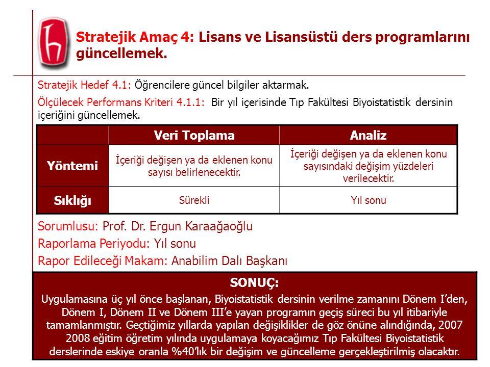 Stratejik Amaç 4: Lisans ve Lisansüstü ders programlarını güncellemek.