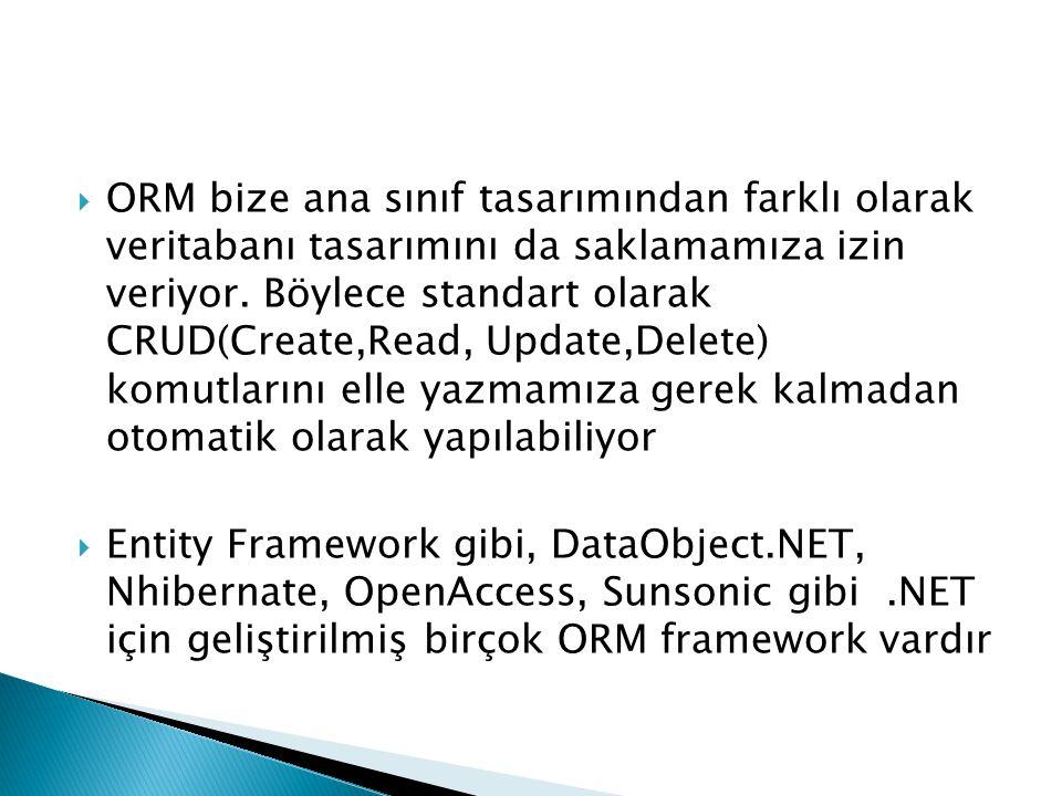  ORM bize ana sınıf tasarımından farklı olarak veritabanı tasarımını da saklamamıza izin veriyor.