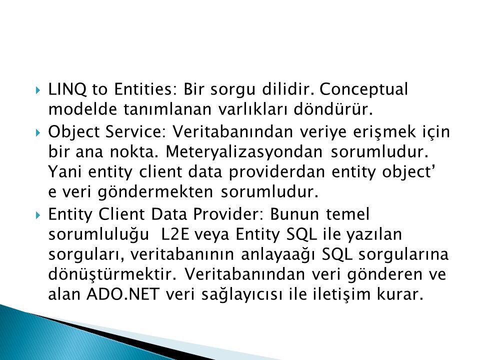  LINQ to Entities: Bir sorgu dilidir. Conceptual modelde tanımlanan varlıkları döndürür.