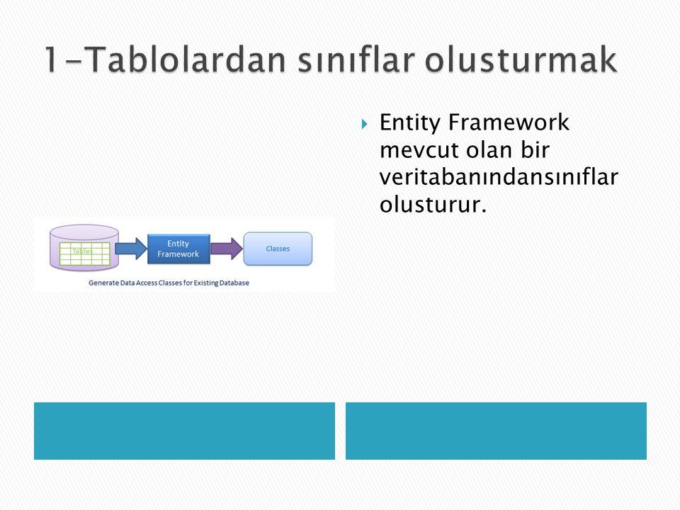  Entity Framework mevcut olan bir veritabanındansınıflar olusturur.