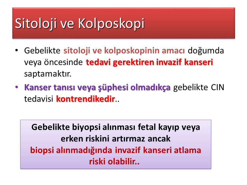 Sitoloji ve Kolposkopi tedavi gerektiren invazif kanseri Gebelikte sitoloji ve kolposkopinin amacı doğumda veya öncesinde tedavi gerektiren invazif ka