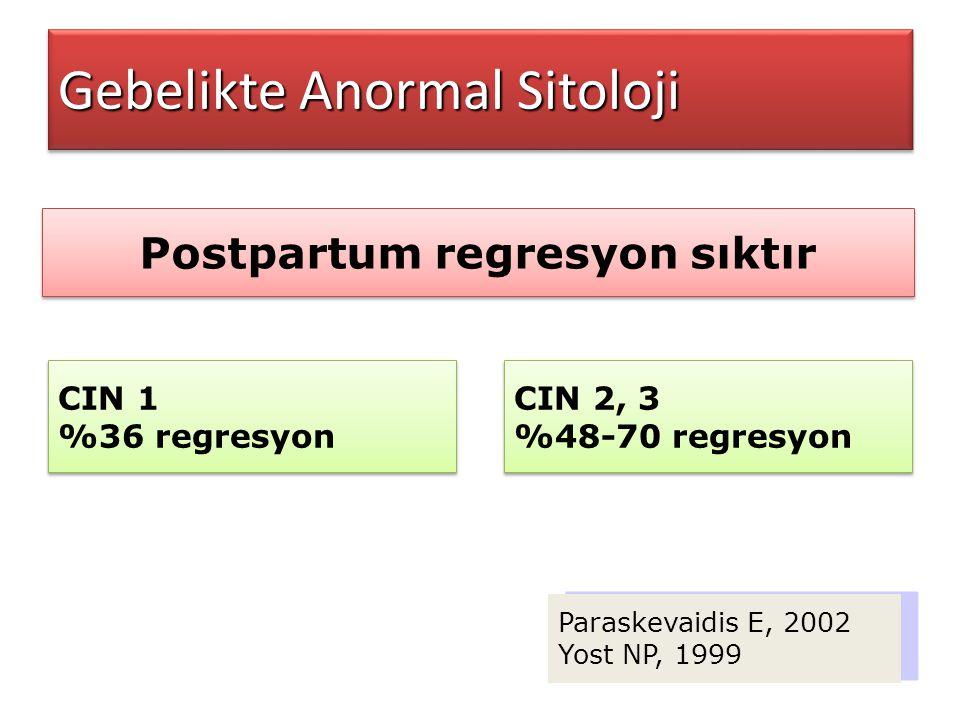 Gebelikte Anormal Sitoloji Postpartum regresyon sıktır CIN 1 %36 regresyon CIN 1 %36 regresyon Paraskevaidis E, 2002 Yost NP, 1999 Paraskevaidis E, 20