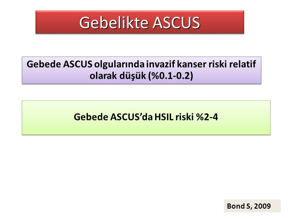 Gebede ASCUS olgularında invazif kanser riski relatif olarak düşük (%0.1-0.2) Bond S, 2009 Gebede ASCUS'da HSIL riski %2-4 Gebelikte ASCUS