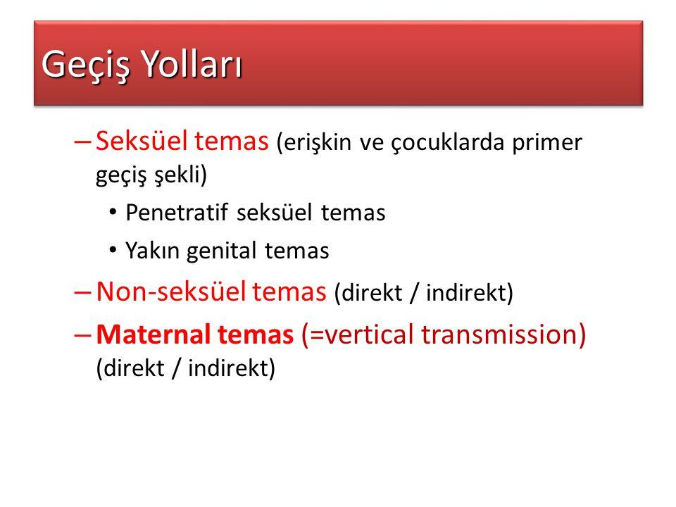 Adolesan Gebede ASCUS/LSIL Yönetimi Sitolojik takip (Postpartum 6.