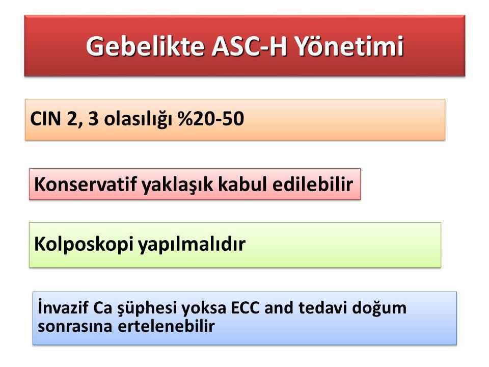 Gebelikte ASC-H Yönetimi Kolposkopi yapılmalıdır CIN 2, 3 olasılığı %20-50 İnvazif Ca şüphesi yoksa ECC and tedavi doğum sonrasına ertelenebilir Konse