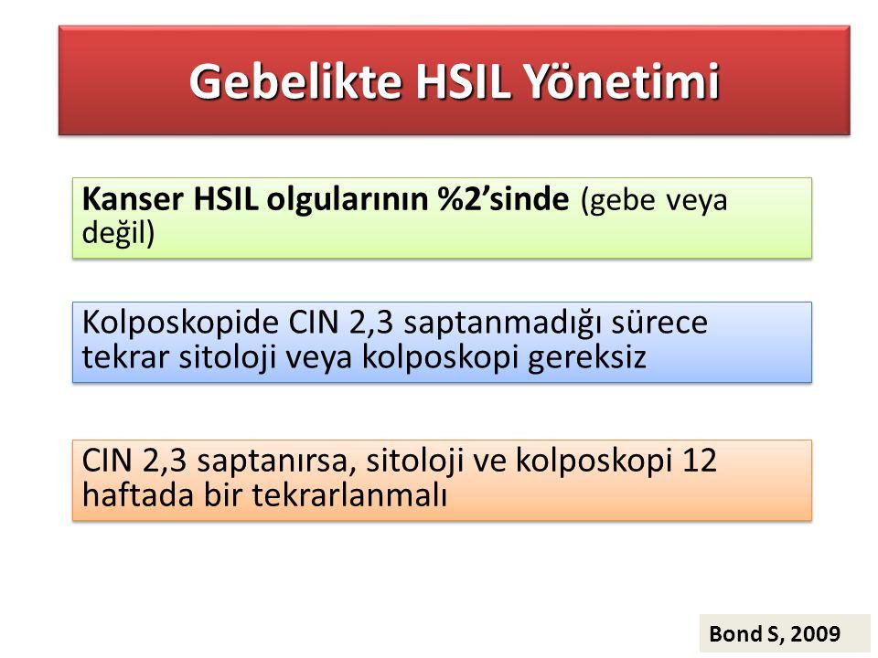 Gebelikte HSIL Yönetimi Kanser HSIL olgularının %2'sinde (gebe veya değil) Kolposkopide CIN 2,3 saptanmadığı sürece tekrar sitoloji veya kolposkopi ge