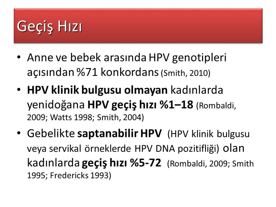 Geçiş Hızı – HPV 16 (+) olduğu bilinen 15 gebe – 8 kadının bebeğinde doğumda HPV DNA (+) – 8 kadındaki viral yük (her PCR örneğinde 3.5 to 5 × 10 6 kopya) saptanmayan 7 kadından daha yüksek (17–195 kopya).