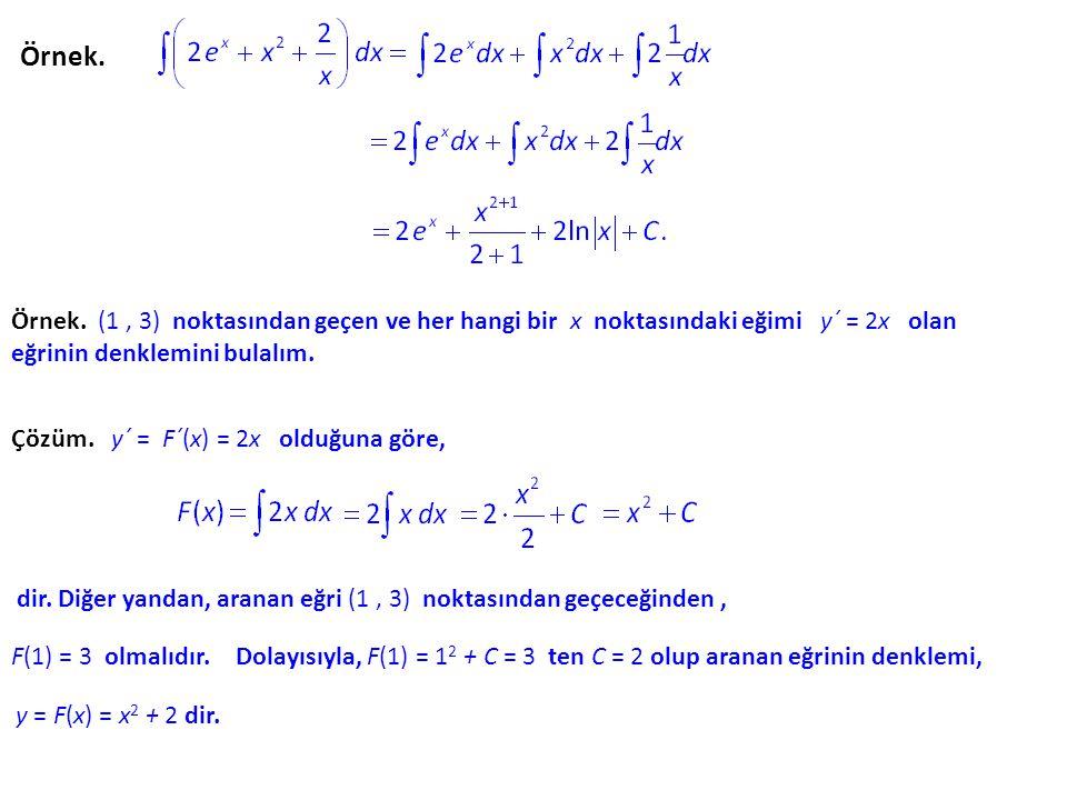 (1, 3) noktasından geçen ve her hangi bir x noktasındaki eğimi y´ = 2x olan eğrinin denklemini bulalım. Çözüm. y´ y´ = F´(x) F´(x) = 2x olduğuna göre,