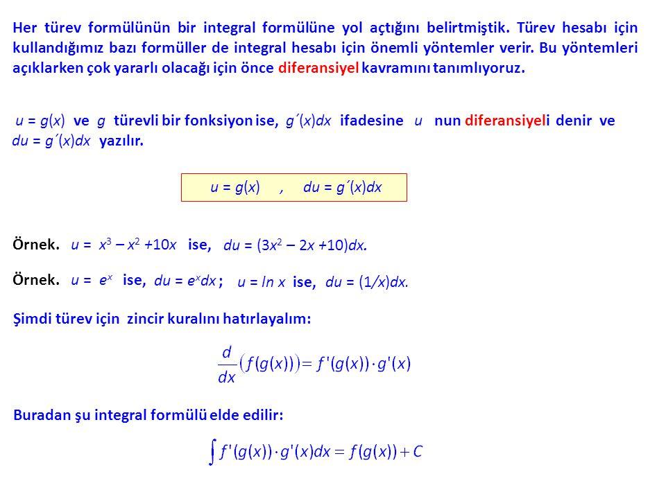 Her türev formülünün bir integral formülüne yol açtığını belirtmiştik. Türev hesabı için kullandığımız bazı formüller de integral hesabı için önemli y