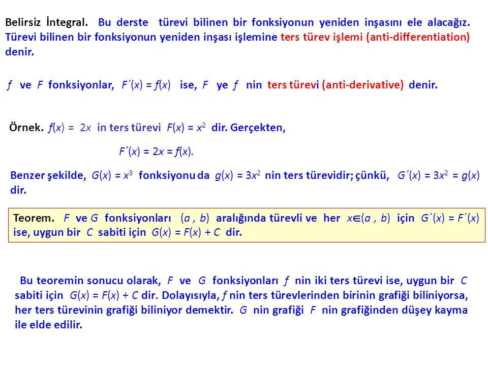 Belirsiz İntegral.Bu derste türevi bilinen bir fonksiyonun yeniden inşasını ele alacağız.