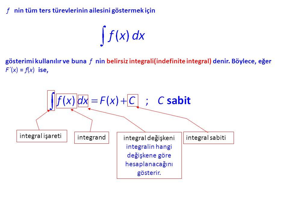 f nin tüm ters türevlerinin ailesini göstermek için gösterimi kullanılır ve buna f nin belirsiz integrali(indefinite integral) denir. Böylece, eğer F´