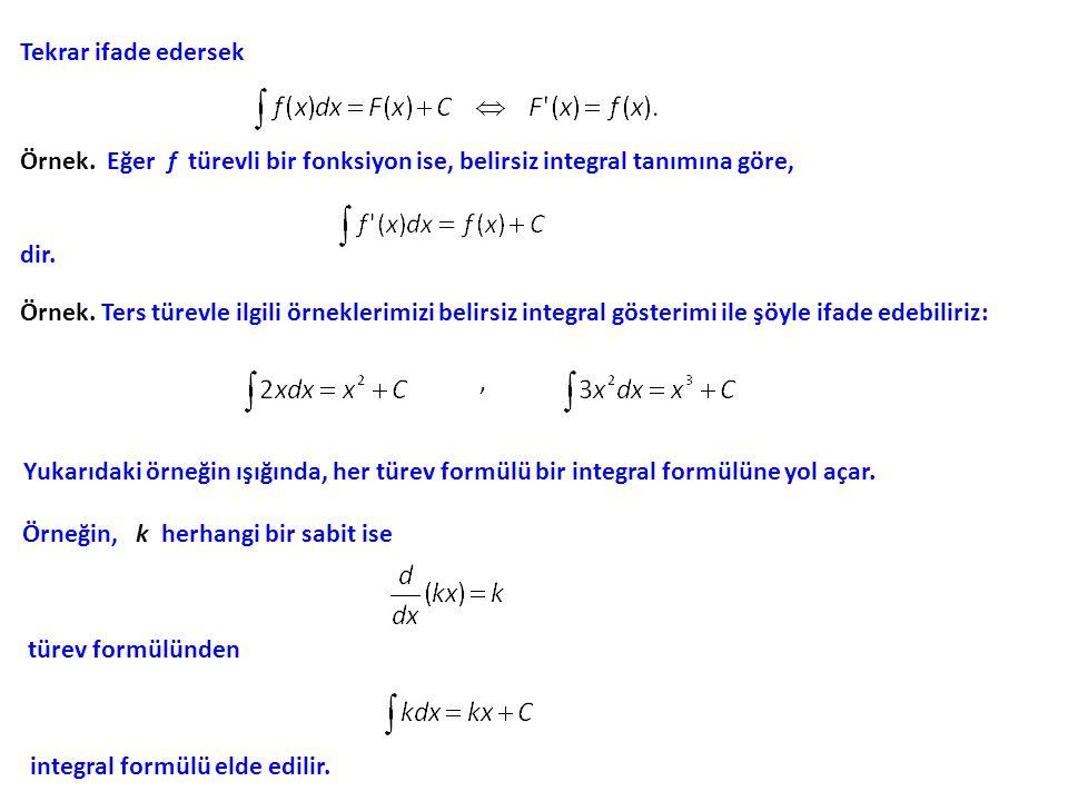 Tekrar ifade edersek Örnek. Eğer f türevli bir fonksiyon ise, belirsiz integral tanımına göre, dir. Örnek. Ters türevle ilgili örneklerimizi belirsiz