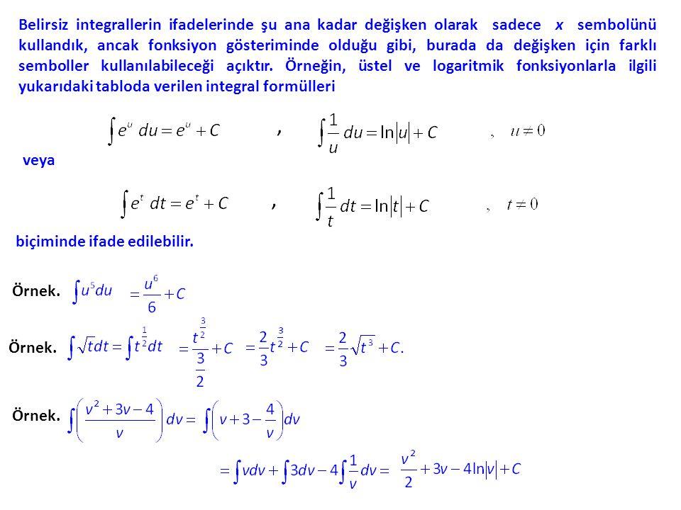 Belirsiz integrallerin ifadelerinde şu ana kadar değişken olarak sadece x sembolünü kullandık, ancak fonksiyon gösteriminde olduğu gibi, burada da değişken için farklı semboller kullanılabileceği açıktır.