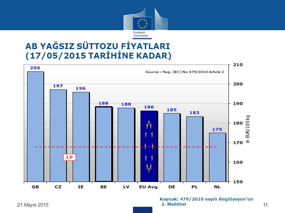 21 Mayıs 201511 Kaynak: 479/2010 sayılı Regülasyon'un 2.