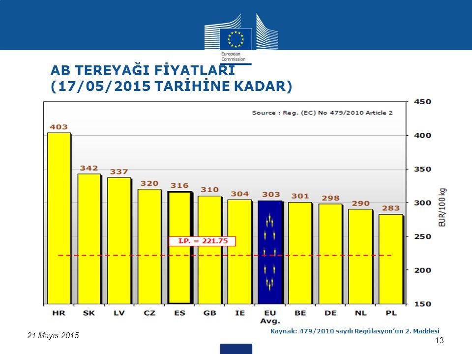 21 Mayıs 2015 13 AB TEREYAĞI FİYATLARI (17/05/2015 TARİHİNE KADAR) Kaynak: 479/2010 sayılı Regülasyon'un 2.