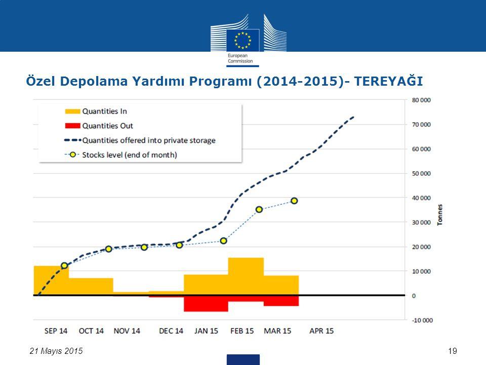 Özel Depolama Yardımı Programı (2014-2015)- TEREYAĞI 21 Mayıs 201519