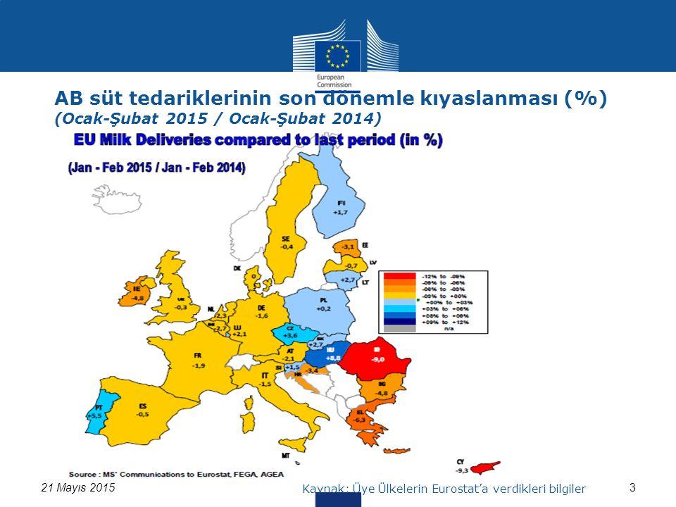 421 Mayıs 2015 Kaynak: Üye Ülkelerin Eurostat'a verdikleri bilgiler AB süt tedariklerinin son dönemle kıyaslanması (%) (Nisan-Şubat 2015 / Nisan-Şubat 2014)