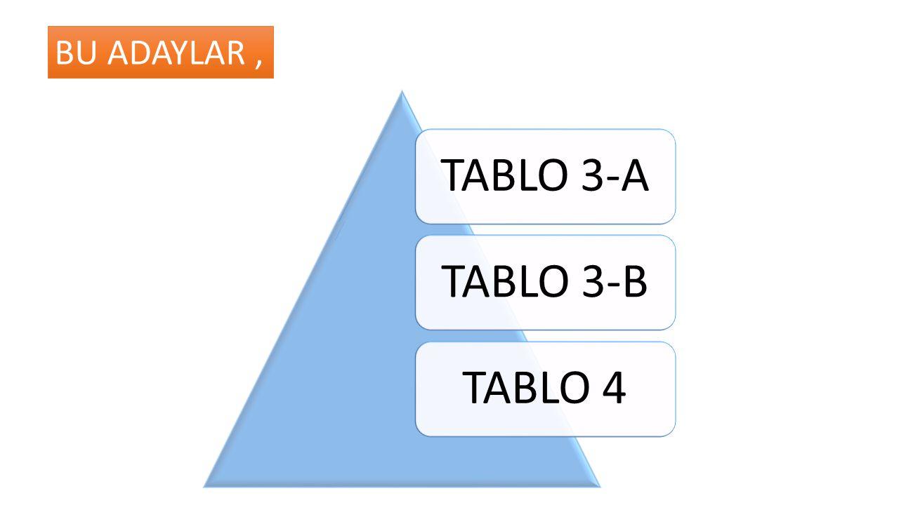 BU ADAYLAR, TABLO 3-ATABLO 3-BTABLO 4