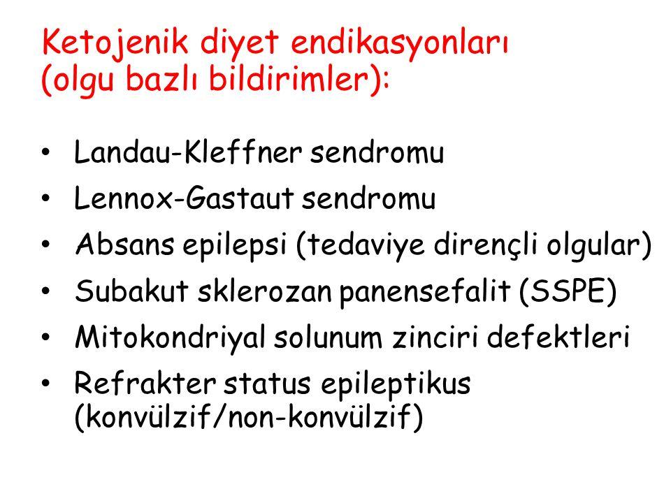 Ketojenik diyet endikasyonları (olgu bazlı bildirimler): Landau-Kleffner sendromu Lennox-Gastaut sendromu Absans epilepsi (tedaviye dirençli olgular)