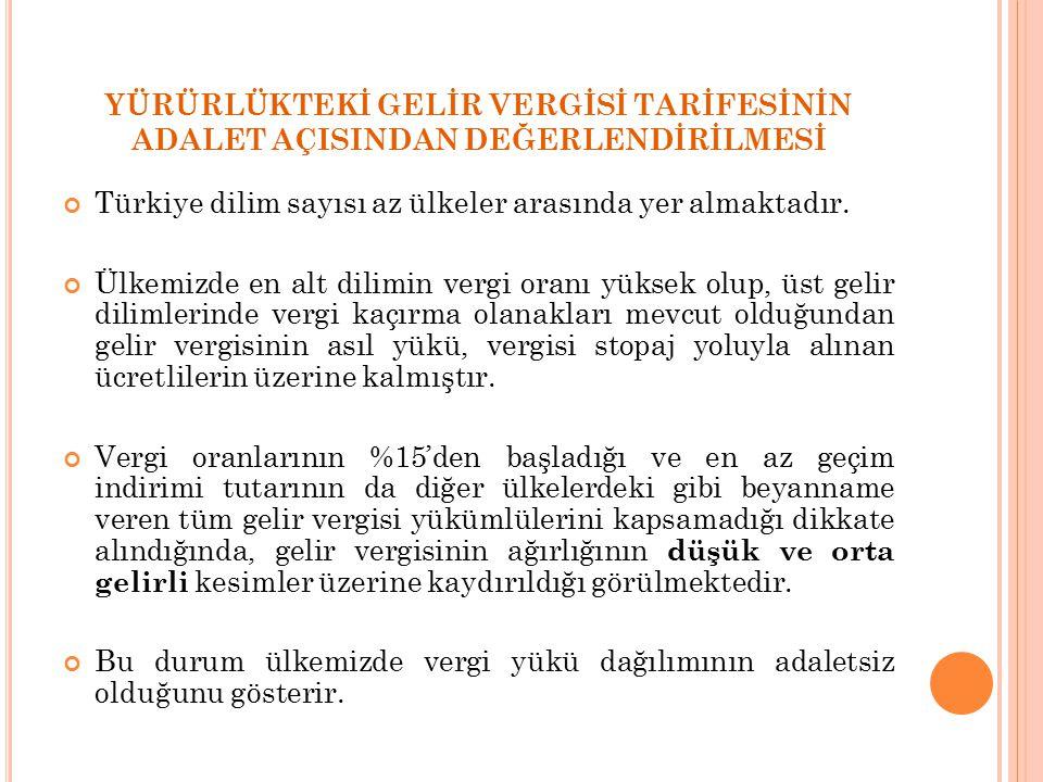 YÜRÜRLÜKTEKİ GELİR VERGİSİ TARİFESİNİN ADALET AÇISINDAN DEĞERLENDİRİLMESİ Türkiye dilim sayısı az ülkeler arasında yer almaktadır.