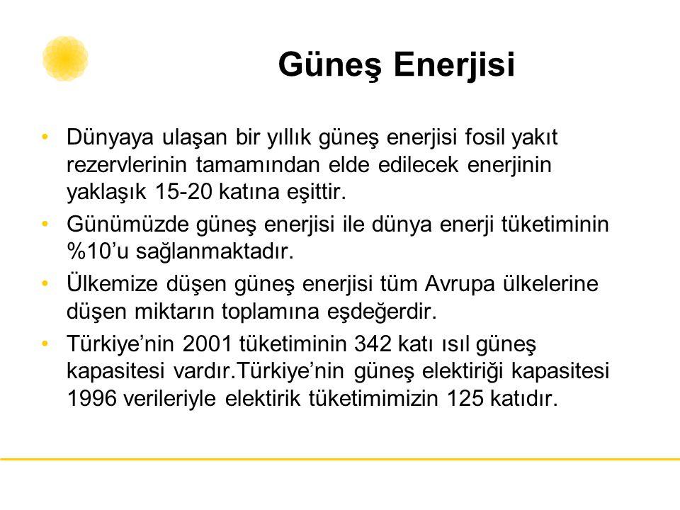 Güneş Enerjisi Dünyaya ulaşan bir yıllık güneş enerjisi fosil yakıt rezervlerinin tamamından elde edilecek enerjinin yaklaşık 15-20 katına eşittir. Gü