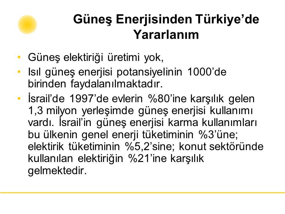 Güneş Enerjisinden Türkiye'de Yararlanım Güneş elektiriği üretimi yok, Isıl güneş enerjisi potansiyelinin 1000'de birinden faydalanılmaktadır. İsrail'