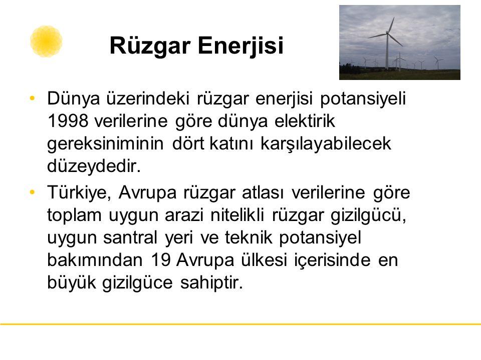Rüzgar Enerjisi Dünya üzerindeki rüzgar enerjisi potansiyeli 1998 verilerine göre dünya elektirik gereksiniminin dört katını karşılayabilecek düzeyded