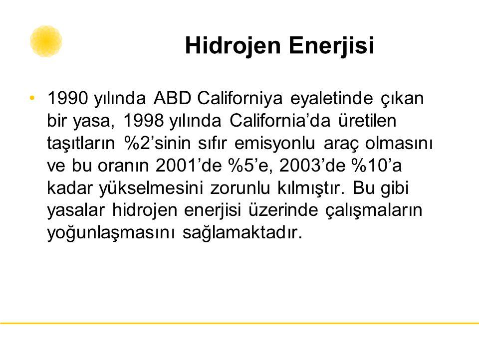 Hidrojen Enerjisi 1990 yılında ABD Californiya eyaletinde çıkan bir yasa, 1998 yılında California'da üretilen taşıtların %2'sinin sıfır emisyonlu araç