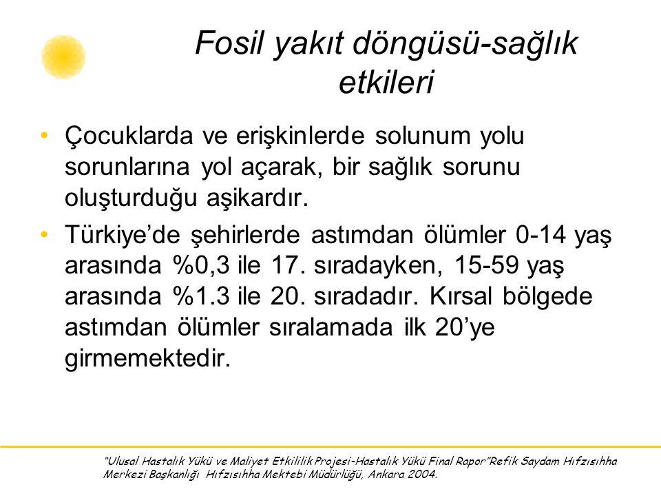 Fosil yakıt döngüsü-sağlık etkileri Çocuklarda ve erişkinlerde solunum yolu sorunlarına yol açarak, bir sağlık sorunu oluşturduğu aşikardır. Türkiye'd