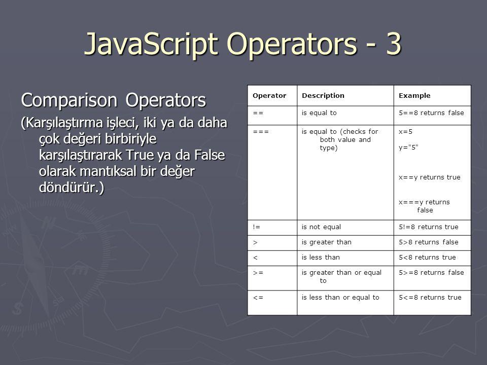 JavaScript Operators - 3 Comparison Operators (Karşılaştırma işleci, iki ya da daha çok değeri birbiriyle karşılaştırarak True ya da False olarak mant