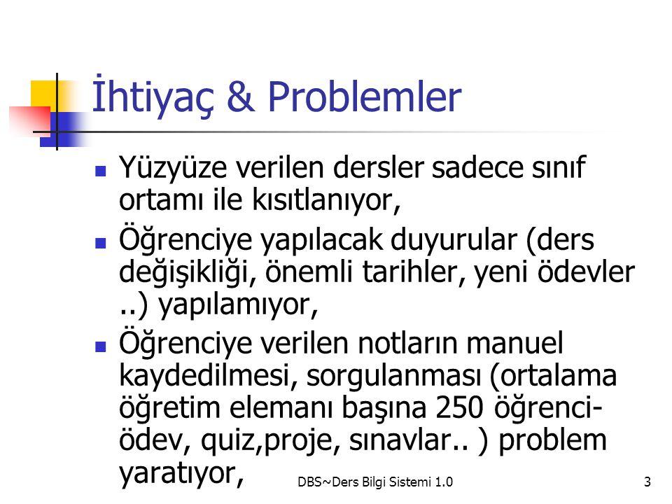 DBS~Ders Bilgi Sistemi 1.03 İhtiyaç & Problemler Yüzyüze verilen dersler sadece sınıf ortamı ile kısıtlanıyor, Öğrenciye yapılacak duyurular (ders değ