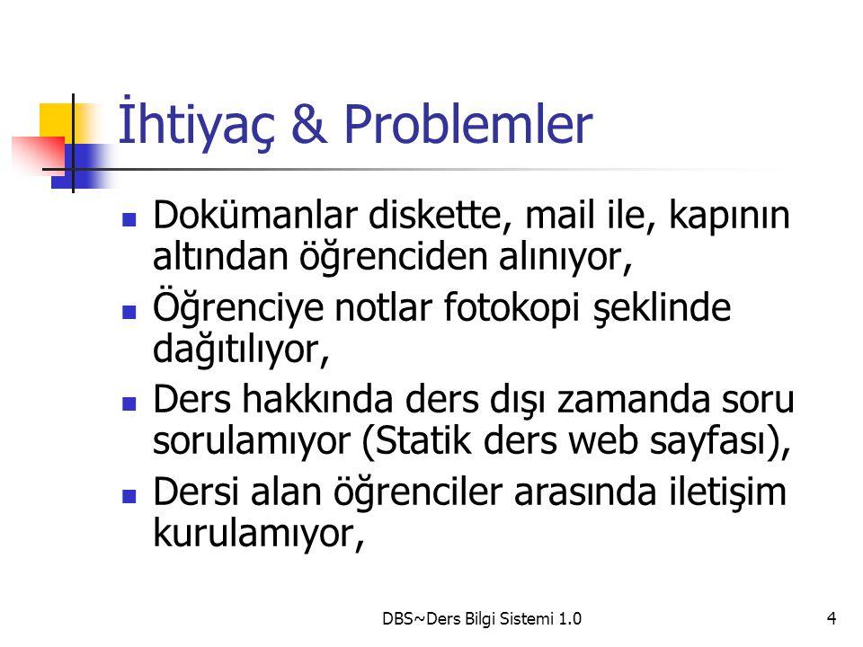 DBS~Ders Bilgi Sistemi 1.04 İhtiyaç & Problemler Dokümanlar diskette, mail ile, kapının altından öğrenciden alınıyor, Öğrenciye notlar fotokopi şeklin