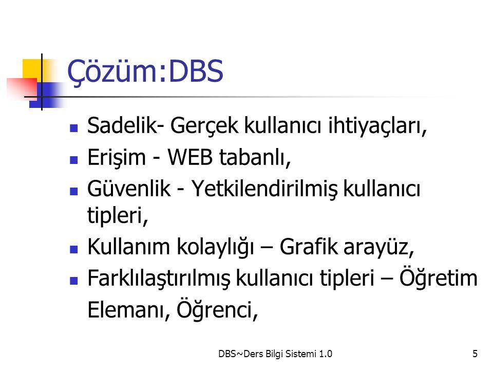 DBS~Ders Bilgi Sistemi 1.05 Çözüm:DBS Sadelik- Gerçek kullanıcı ihtiyaçları, Erişim - WEB tabanlı, Güvenlik - Yetkilendirilmiş kullanıcı tipleri, Kull