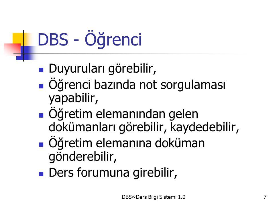 DBS~Ders Bilgi Sistemi 1.07 DBS - Öğrenci Duyuruları görebilir, Öğrenci bazında not sorgulaması yapabilir, Öğretim elemanından gelen dokümanları göreb