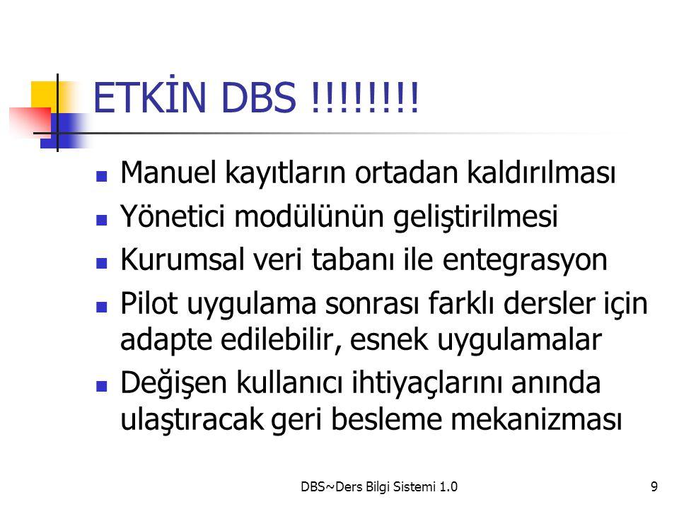 DBS~Ders Bilgi Sistemi 1.09 ETKİN DBS !!!!!!!! Manuel kayıtların ortadan kaldırılması Yönetici modülünün geliştirilmesi Kurumsal veri tabanı ile enteg