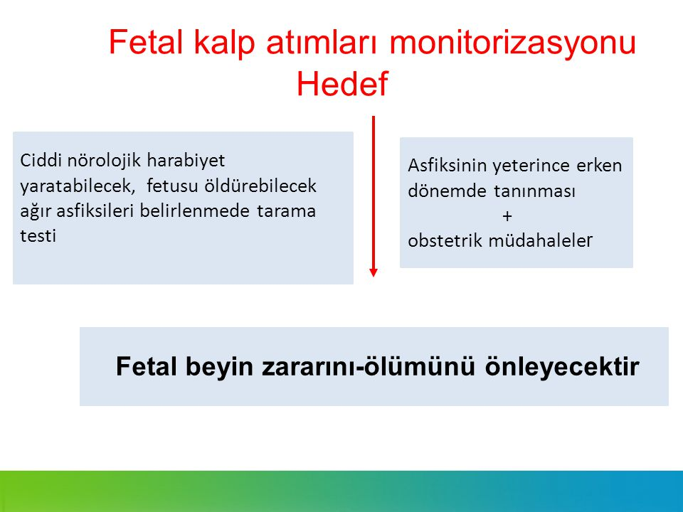 Fetal kalp atımları monitorizasyonu Hedef Ağır nörolojik harabiyet yaratabilecek, fetusu öldürebilecek ağır asfiksileri belirlenmede tarama testi Asfi