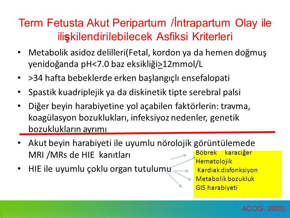 Term Fetusta Akut Peripartum /İntrapartum Olay ile ilişkilendirilebilecek Asfiksi Kriterleri Metabolik asidoz delilleri(Fetal, kordon ya da hemen doğm
