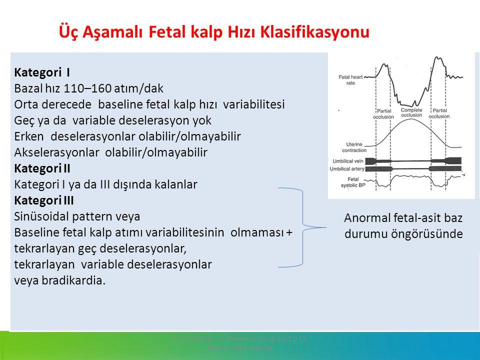 Üç Aşamalı Fetal kalp Hızı Klasifikasyonu 13. Jinekoloji ve Obstetrik Kongresi 11-15 Mayıs 2015 Antalya Kategori I Bazal hız 110–160 atım/dak Orta der