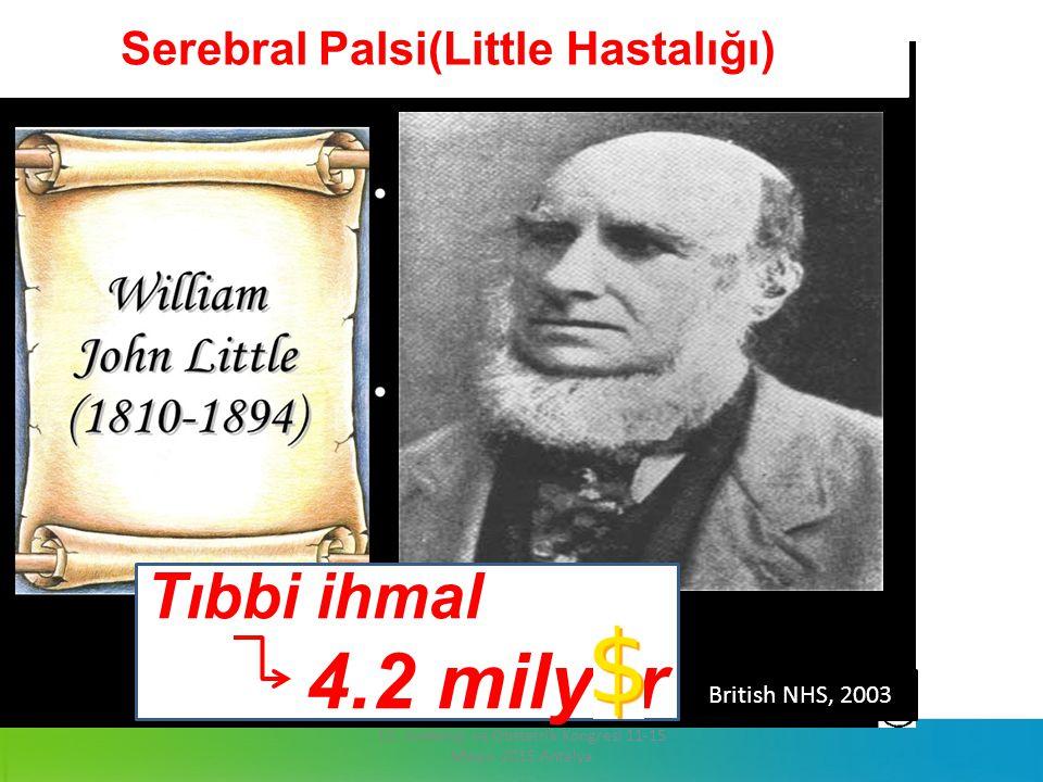 Serebral PALRALİZİ ( 13. Jinekoloji ve Obstetrik Kongresi 11-15 Mayıs 2015 Antalya Serebral Palsi(Little Hastalığı) ) Tıbbi ihmal 4.2 milyar British N
