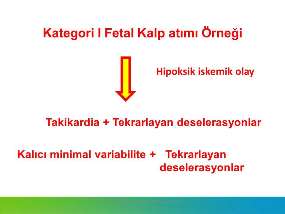 Kategori I Fetal Kalp atımı Örneği Takikardia + Tekrarlayan deselerasyonlar Kalıcı minimal variabilite + Tekrarlayan deselerasyonlar 13. Jinekoloji ve