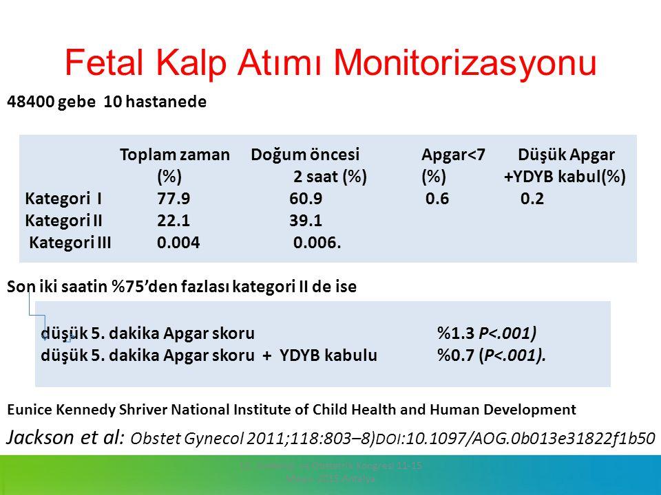 Fetal Kalp Atımı Monitorizasyonu 48400 gebe 10 hastanede Son iki saatin %75'den fazlası kategori II de ise Eunice Kennedy Shriver National Institute o